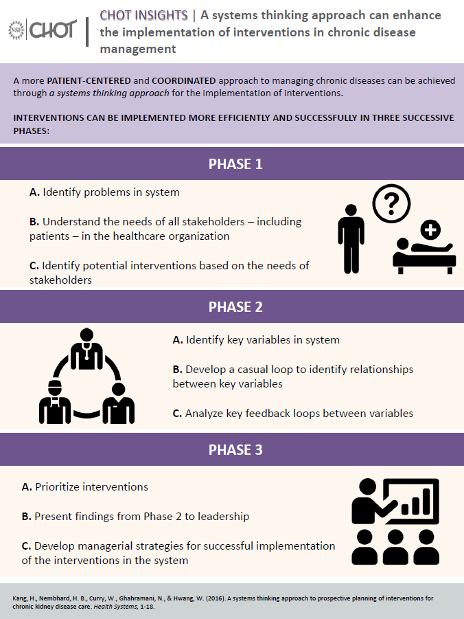 A systems thinking approach can enhance the implementation of interventions in chronic disease management
