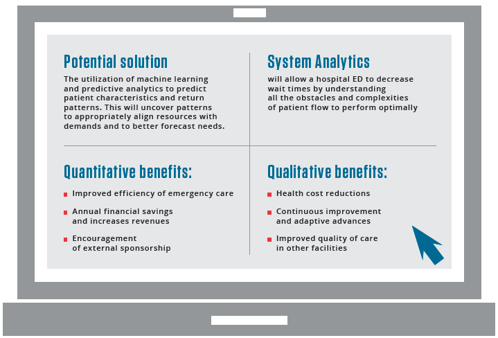 System Analytics: Modeling and Optimizing Clinic Workflow and Patient Care screen snippet