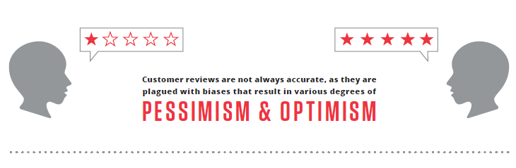 Mitigating Online Product Ratings Biases through the Discovery of Optimistic, Pessimistic, and Realistic Reviewers screen snippet